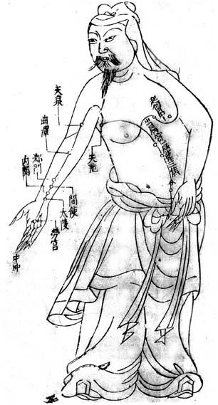 akupunkturkarte-ming